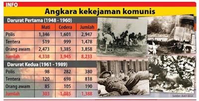 Image result for Tentera Jepun membunuh ribuan kaum Cina di Singapura semasa Perang Dunia II